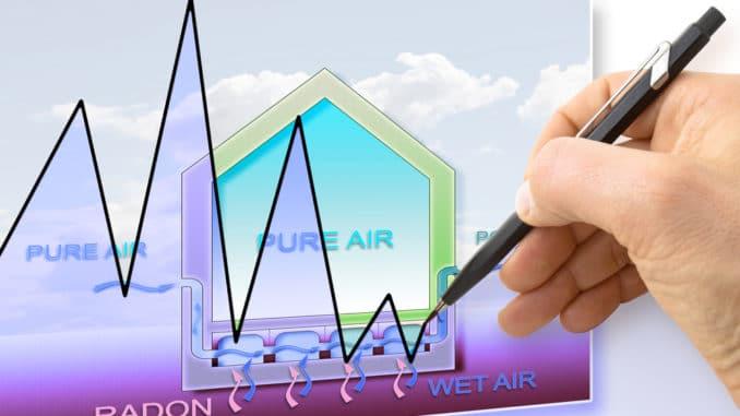 Radon im Haus